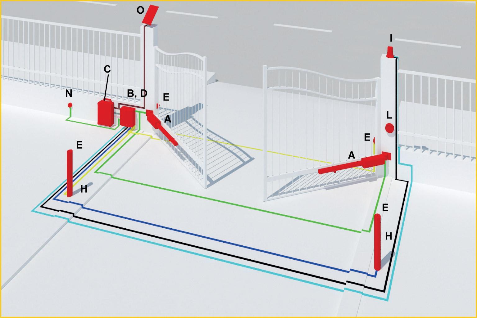 schemat-podlaczenia-automatu-bft-do-bram