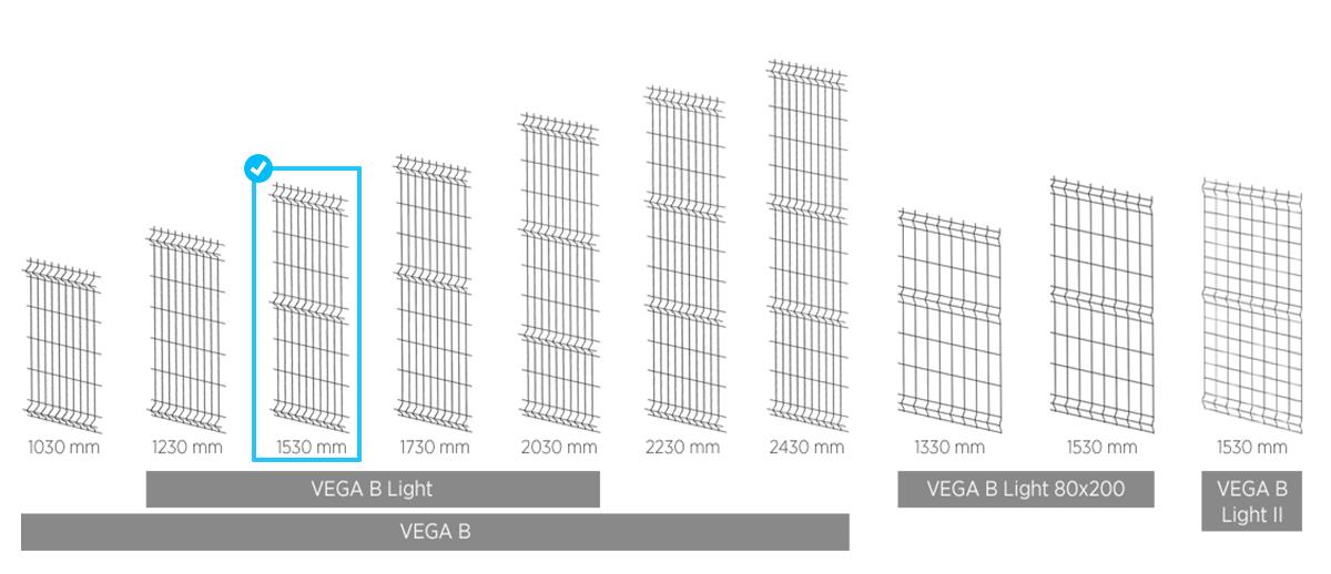 panel-ogrodzeniowy-kratowy-3d-wisniowski-1530mm